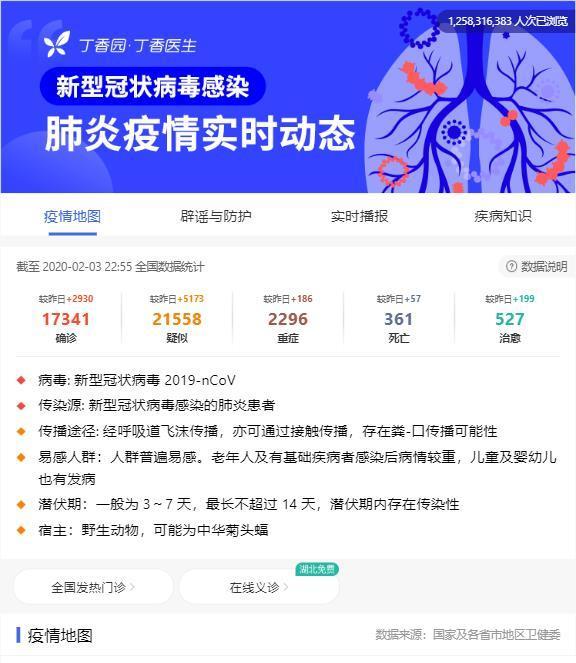 武汉疫情专题:丁香医生接口疫情地图新型冠状病毒肺炎疫情php源码